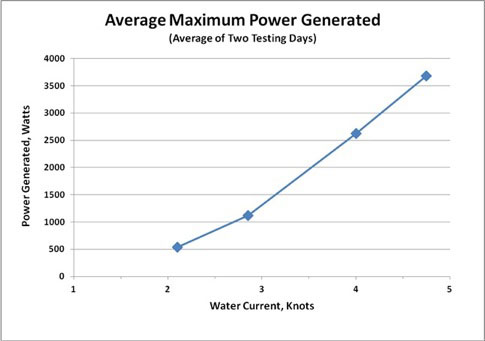 POWER-CURVE-Image-1