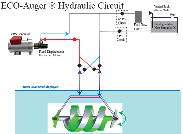 Revised-hydraulic-Diagram-